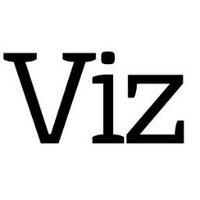 VizWorld.com | Social Profile