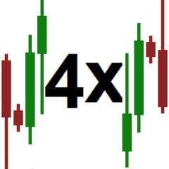 Forex Trader Social Profile