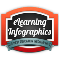 eLearngraphic