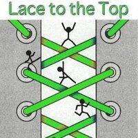 lacetothetop | Social Profile