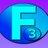 FunFactsFile profile