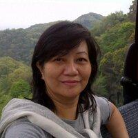 @riyantidite