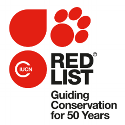 IUCN Red List | Social Profile