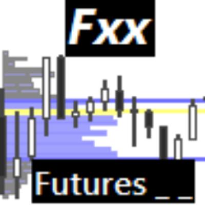 Fxxtrader | Social Profile