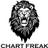 Chart Freak