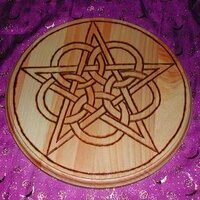 About Pagan/Wiccan | Social Profile