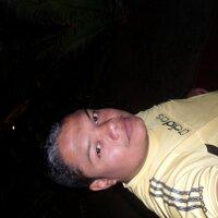 Alfredo Rodriguez | Social Profile