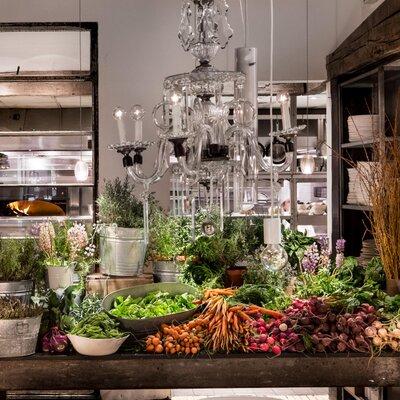 ABC Kitchen | Social Profile
