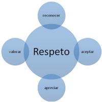 @TeneRespeto