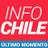 info_chile profile