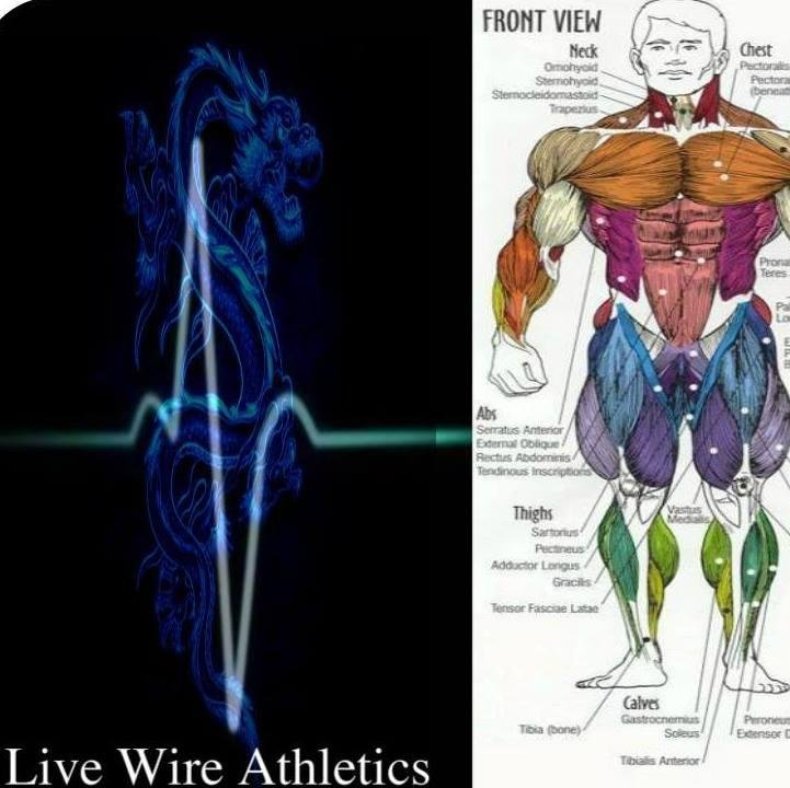 Live Wire Athletics Social Profile