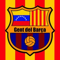 FC Barcelona | Social Profile