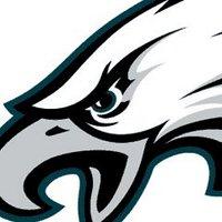 Eagles Mx | Social Profile