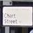 Chart Street