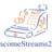IncomeStreams20 profile