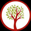 Genealogia Rodokmen
