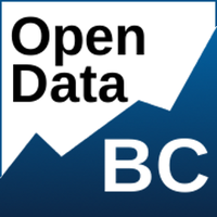 Liberate the Data | Social Profile
