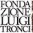 Fondazione Tronci