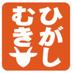奈良ひがしむき商店街です (@narahigashimuki)
