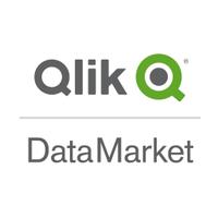 Qlik DataMarket | Social Profile