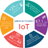 @IoTReadiness