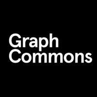 Graph Commons | Social Profile