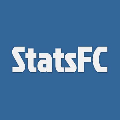StatsFC | Social Profile