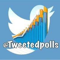 TweetedPolls