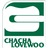CHACHA_LOVE_WOO