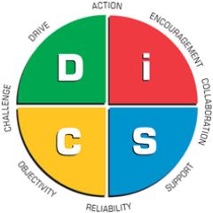 DiSC Profile | Social Profile