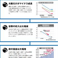 おもろく@大大阪を取り戻す | Social Profile