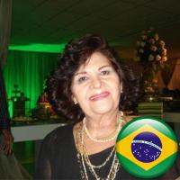 Solange Palma | Social Profile