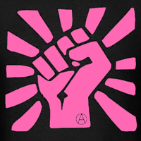 Occupy Wall Street | Social Profile