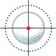 AimPoint Golf | Social Profile