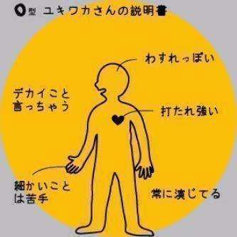 ユキワカ✡ | Social Profile