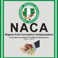 Corruption Concern | Social Profile
