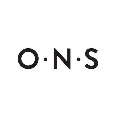 Onassis Clothing | Social Profile