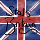 Stats Britain