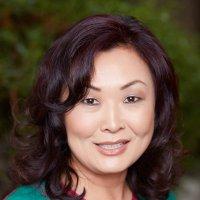 Svetlana Kim | Social Profile
