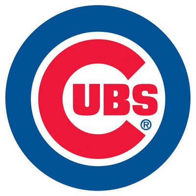 Chicago Cubs | Social Profile