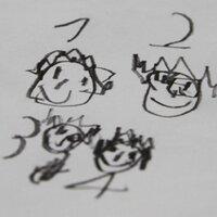 フ田直シ | Social Profile