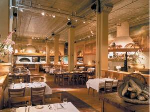 Denver Restaurants Social Profile