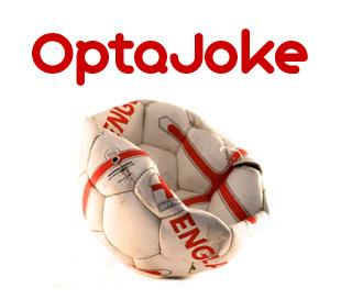 OptaJoke Social Profile