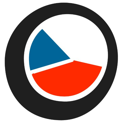 CzechGamer.com