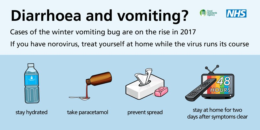 If you had diarrhoea and vomiting, what else would you put in your #EssentialKit? https://t.co/TMo6tmiBLo