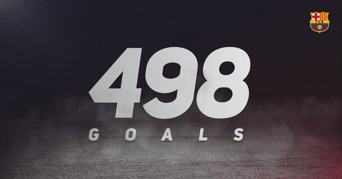 RT @FCBarcelona: #Messi500… just two left… https://t.co/NNYDcd6zKt