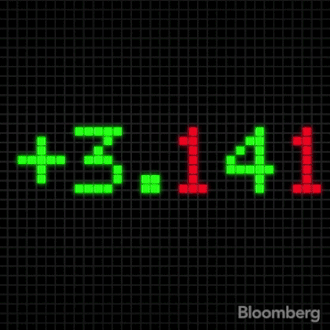 Some say the market is irrational too. #PiDay http://t.co/ZANPJ8ipMj