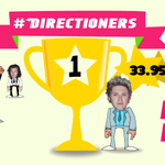 CONGRATS #Directioners You ARE the worlds most powerful fan group!!!!!!! ????????#4MusicLFS #OneDirection http://t.co/k3FuGvwMFN