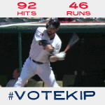 RT @Indians: Kipnis has fallen to 4th in the #ASG voting....   WE NEED YOU TO VOTE MORE: http://t.co/YeJtQ94m1n #VoteKip