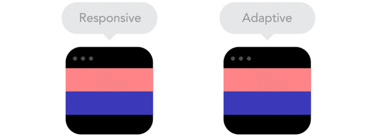 9 GIFs That Explain Responsive Design Brilliantly http://t.co/f7LQ7USlbl http://t.co/b0QQ5dtW8R